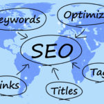 Web Tech: 3 Simple SEO Tips to Get Your Blog Posts Ranked High